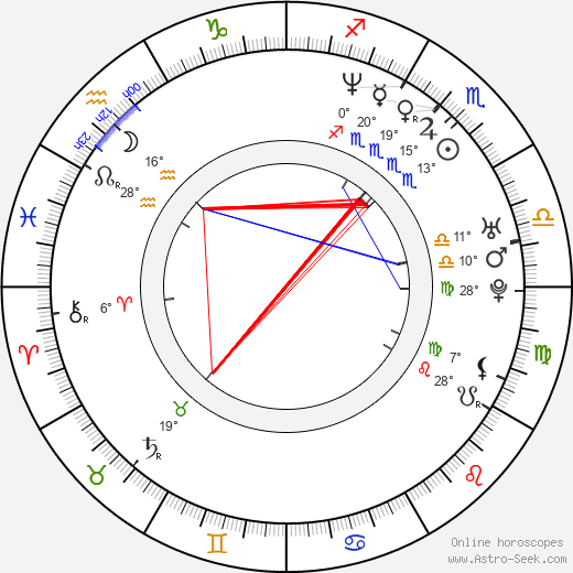 Ethan Hawke birth chart, biography, wikipedia 2018, 2019
