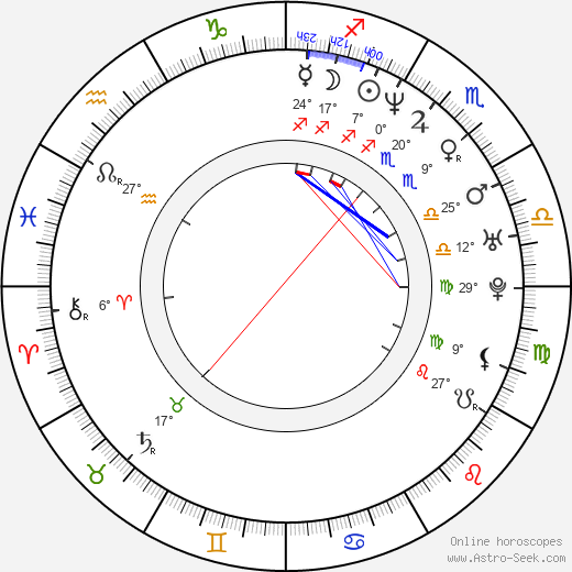 James Blackburn birth chart, biography, wikipedia 2019, 2020