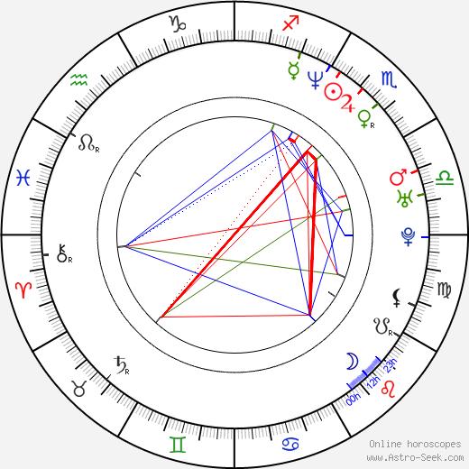 Jenni Meno astro natal birth chart, Jenni Meno horoscope, astrology