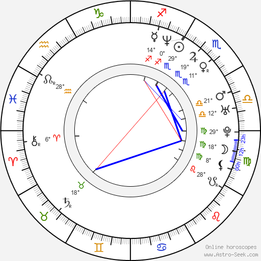 Johnny Alonso birth chart, biography, wikipedia 2019, 2020