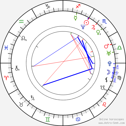 Johnny Alonso astro natal birth chart, Johnny Alonso horoscope, astrology
