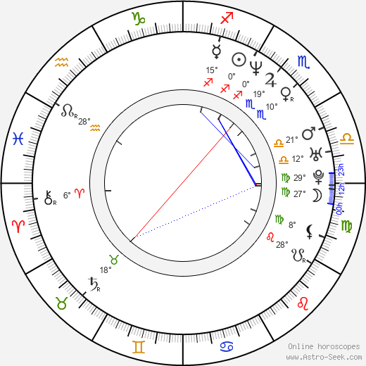 Jonathan Wright birth chart, biography, wikipedia 2019, 2020