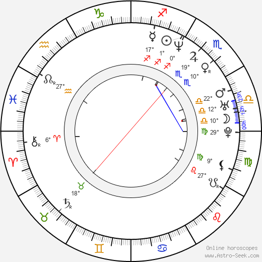 Julieta Venegas birth chart, biography, wikipedia 2018, 2019