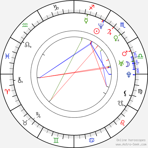 Julieta Venegas birth chart, Julieta Venegas astro natal horoscope, astrology