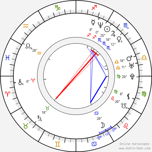 Lorna Paz birth chart, biography, wikipedia 2019, 2020