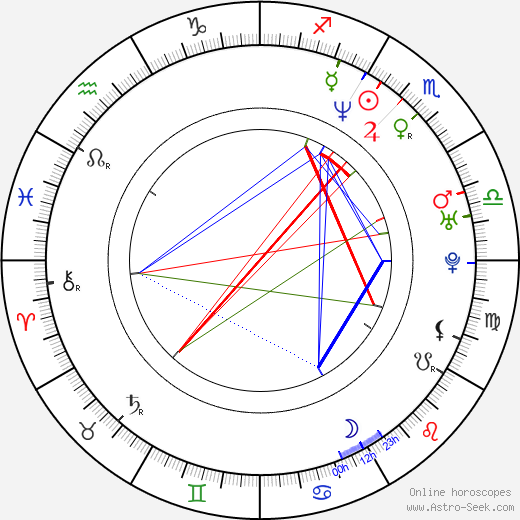 Lorna Paz astro natal birth chart, Lorna Paz horoscope, astrology