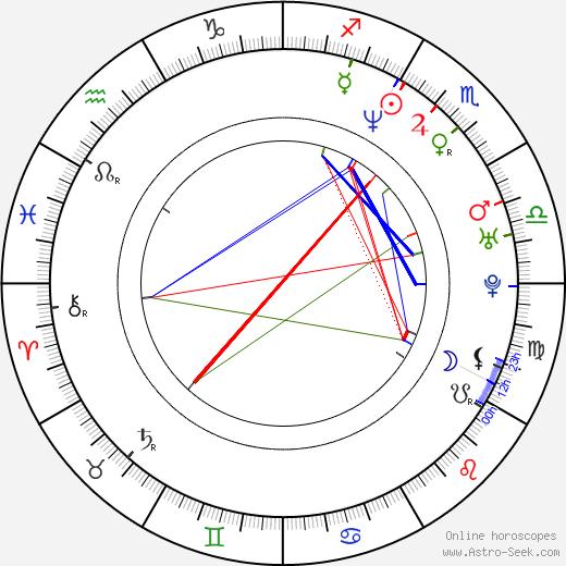 Marc Missonnier tema natale, oroscopo, Marc Missonnier oroscopi gratuiti, astrologia
