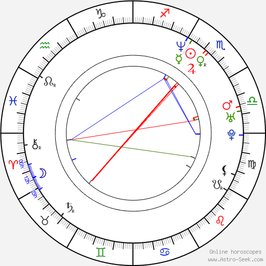 Marcus Ulbricht birth chart, Marcus Ulbricht astro natal horoscope, astrology