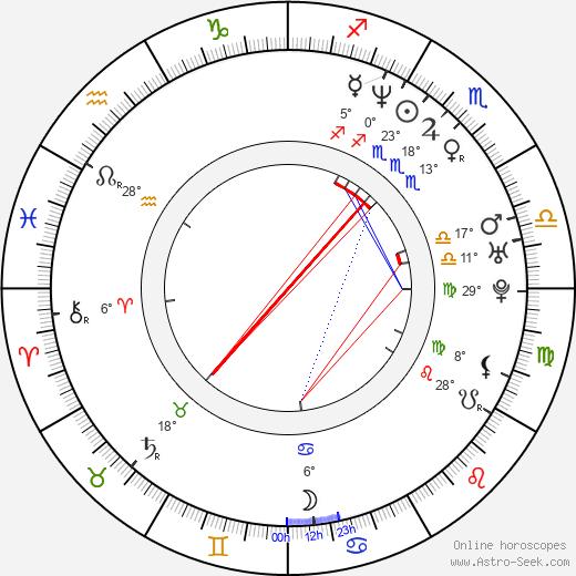 Martha Plimpton birth chart, biography, wikipedia 2018, 2019