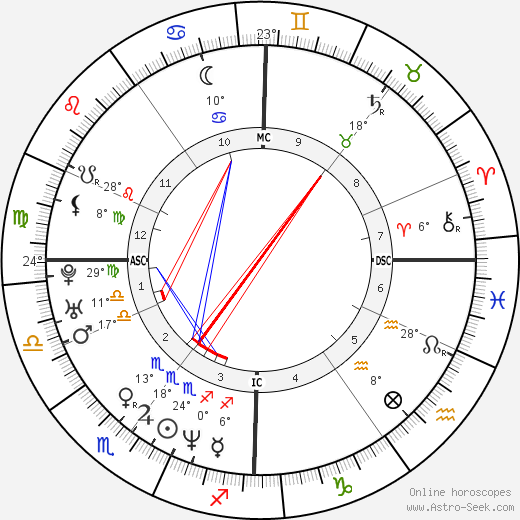 Maureen Dor birth chart, biography, wikipedia 2018, 2019