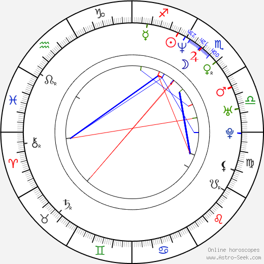 Michael Traina birth chart, Michael Traina astro natal horoscope, astrology