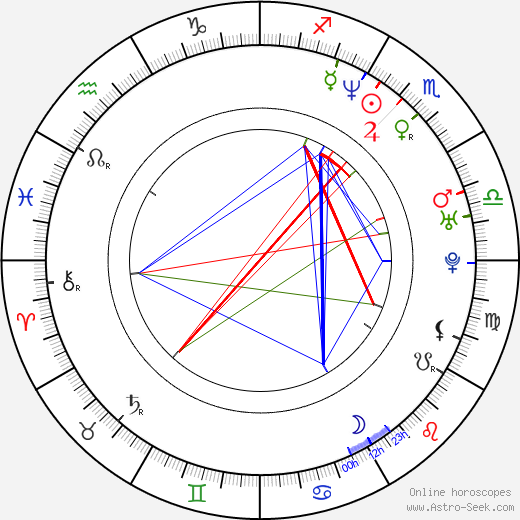 Mike Epps birth chart, Mike Epps astro natal horoscope, astrology