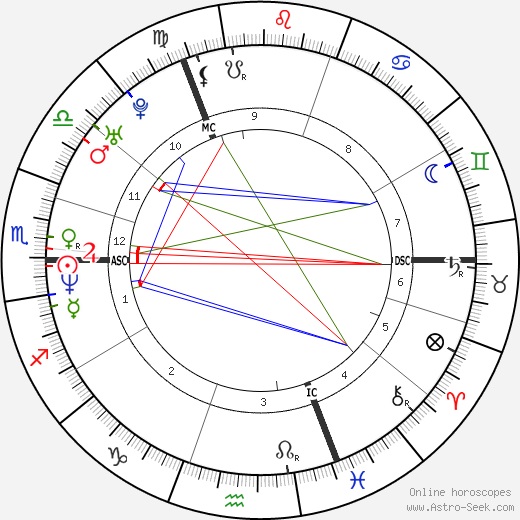 Miriam van Breeschooven tema natale, oroscopo, Miriam van Breeschooven oroscopi gratuiti, astrologia