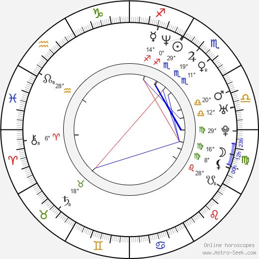 Noah Lee Margetts birth chart, biography, wikipedia 2020, 2021