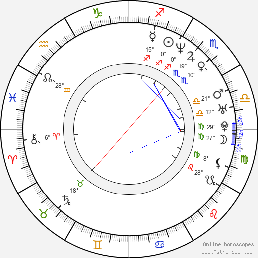 Oded Fehr birth chart, biography, wikipedia 2019, 2020