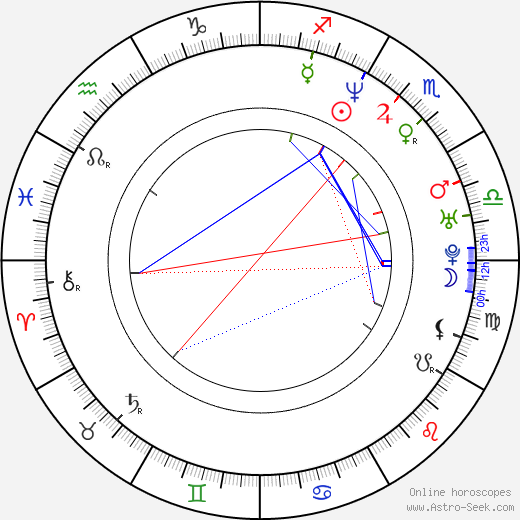 Oded Fehr astro natal birth chart, Oded Fehr horoscope, astrology