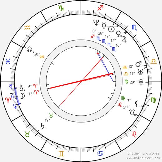 Orny Adams birth chart, biography, wikipedia 2018, 2019