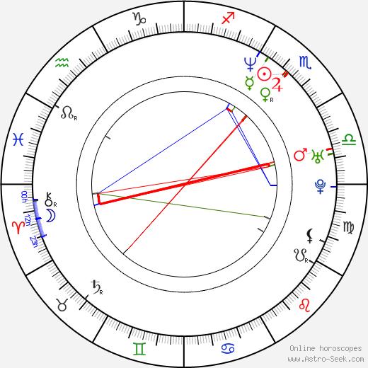 Orny Adams astro natal birth chart, Orny Adams horoscope, astrology