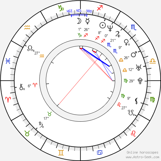 Perrey Reeves birth chart, biography, wikipedia 2019, 2020