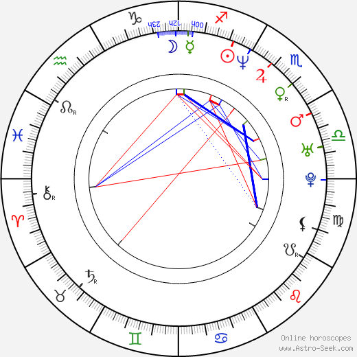 Perrey Reeves astro natal birth chart, Perrey Reeves horoscope, astrology