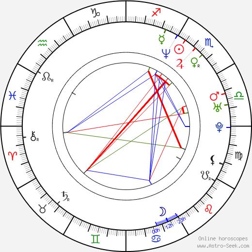 Peta Wilson tema natale, oroscopo, Peta Wilson oroscopi gratuiti, astrologia