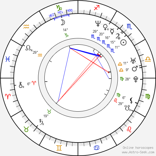 Petra Bernasovská birth chart, biography, wikipedia 2019, 2020