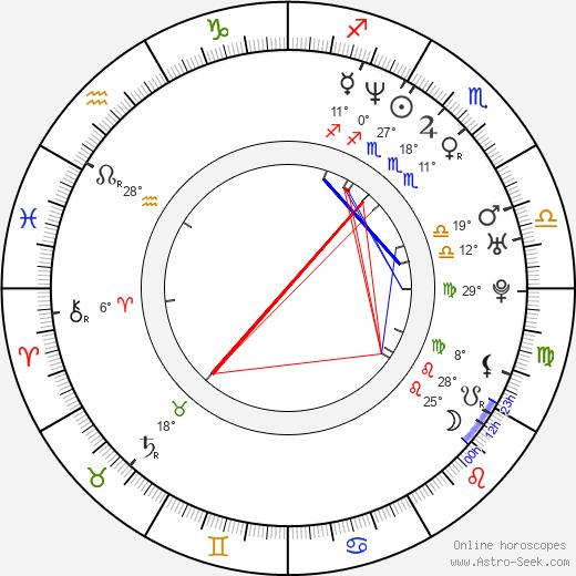Phife Dawg birth chart, biography, wikipedia 2020, 2021