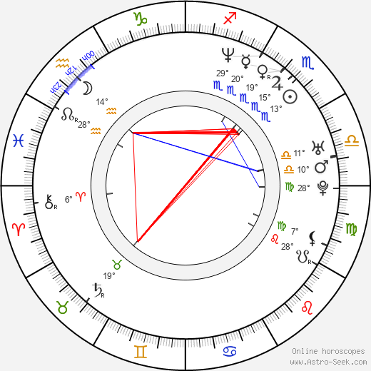 Sebastián Estevanez birth chart, biography, wikipedia 2019, 2020