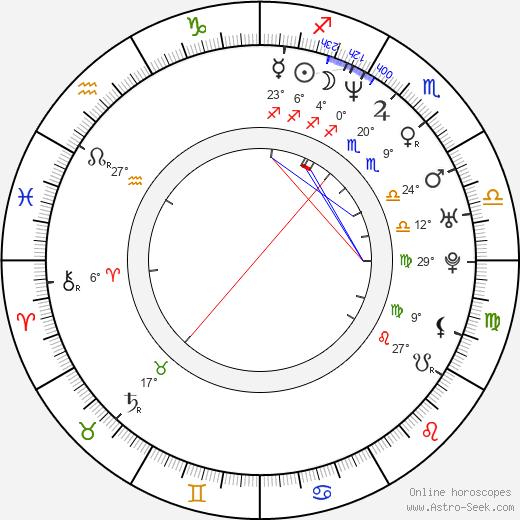 Shane Powers birth chart, biography, wikipedia 2020, 2021