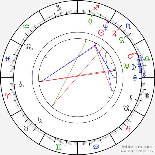 Sónia Araújo birth chart, Sónia Araújo astro natal horoscope, astrology