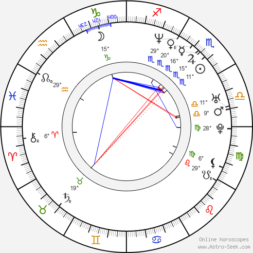 Steven Merting birth chart, biography, wikipedia 2020, 2021