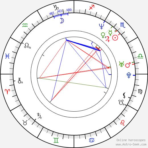 Tabu tema natale, oroscopo, Tabu oroscopi gratuiti, astrologia