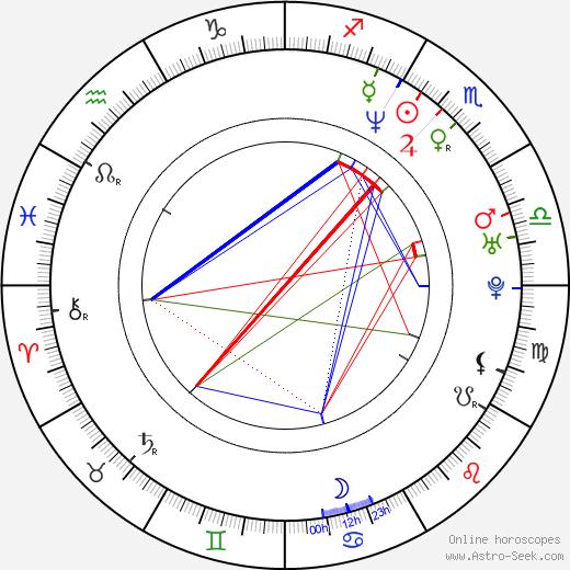 Taru Tujunen tema natale, oroscopo, Taru Tujunen oroscopi gratuiti, astrologia