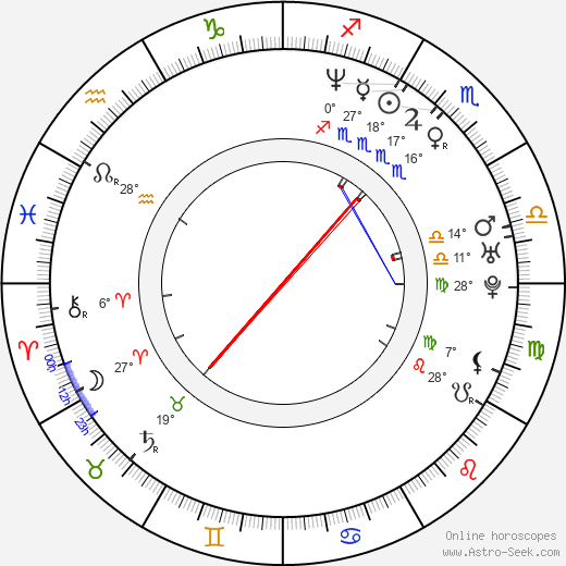 U-God birth chart, biography, wikipedia 2019, 2020