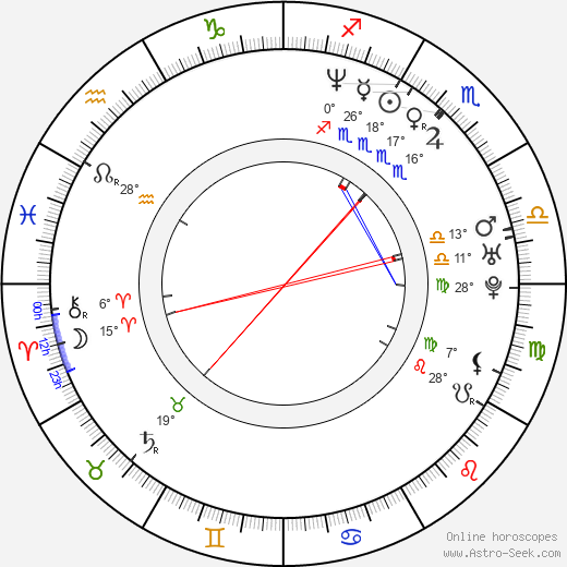 Warren G. birth chart, biography, wikipedia 2019, 2020