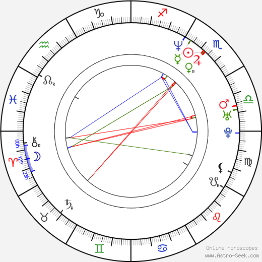 Warren G. astro natal birth chart, Warren G. horoscope, astrology