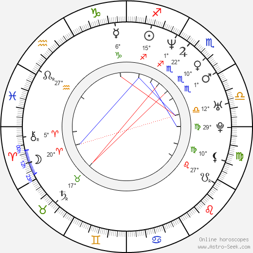 Ad Bol birth chart, biography, wikipedia 2019, 2020