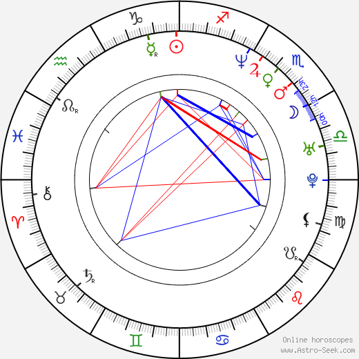 Ángela Fuste birth chart, Ángela Fuste astro natal horoscope, astrology