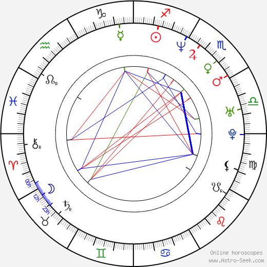 Anna Gavalda astro natal birth chart, Anna Gavalda horoscope, astrology
