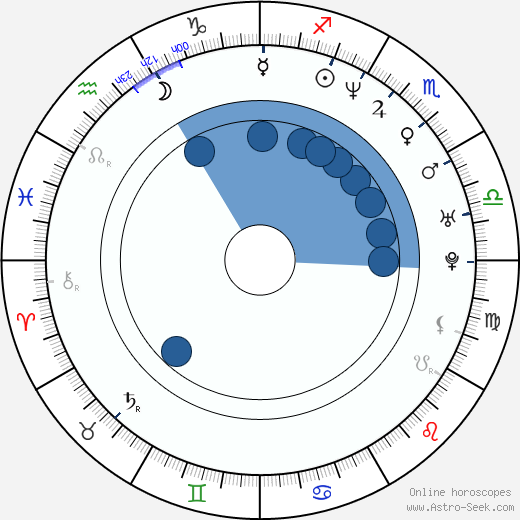 Anthony 'Treach' Criss wikipedia, horoscope, astrology, instagram