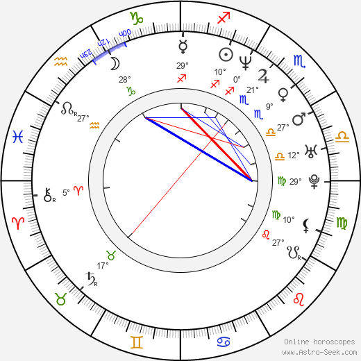 Anthony 'Treach' Criss birth chart, biography, wikipedia 2018, 2019