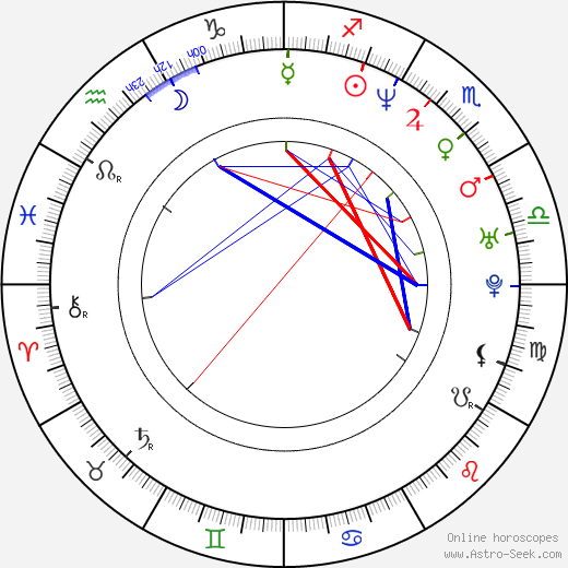 Anthony 'Treach' Criss astro natal birth chart, Anthony 'Treach' Criss horoscope, astrology