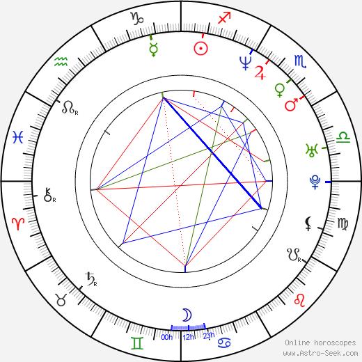 Барт Джонсон Bart Johnson день рождения гороскоп, Bart Johnson Натальная карта онлайн