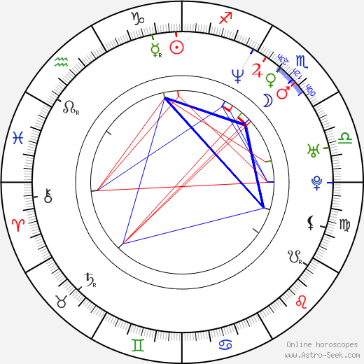 Beau van Erven Dorens birth chart, Beau van Erven Dorens astro natal horoscope, astrology