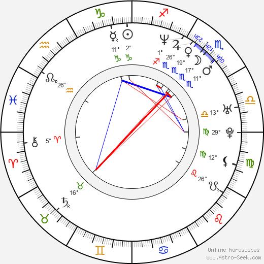 Breck Eisner birth chart, biography, wikipedia 2019, 2020