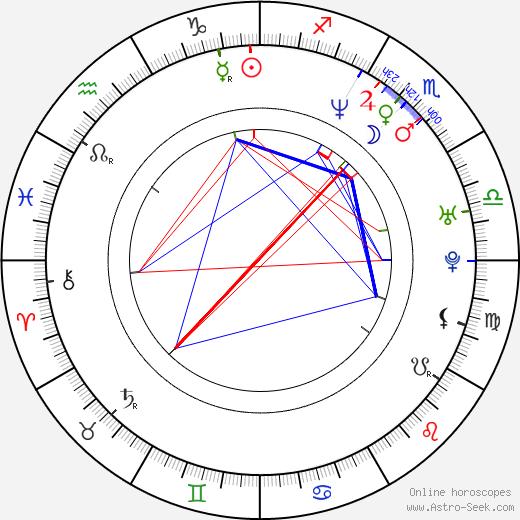 Breck Eisner astro natal birth chart, Breck Eisner horoscope, astrology