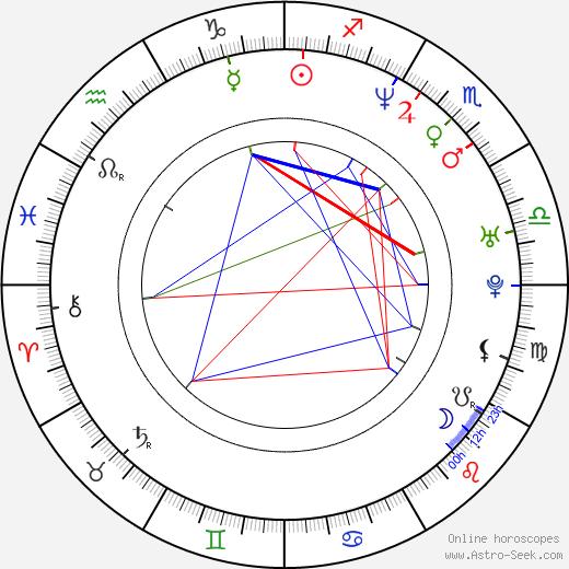 Chris Brinker astro natal birth chart, Chris Brinker horoscope, astrology