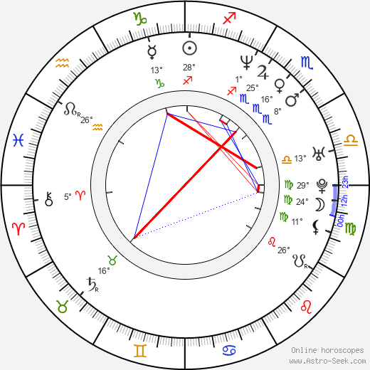 Edouard Montoute birth chart, biography, wikipedia 2019, 2020