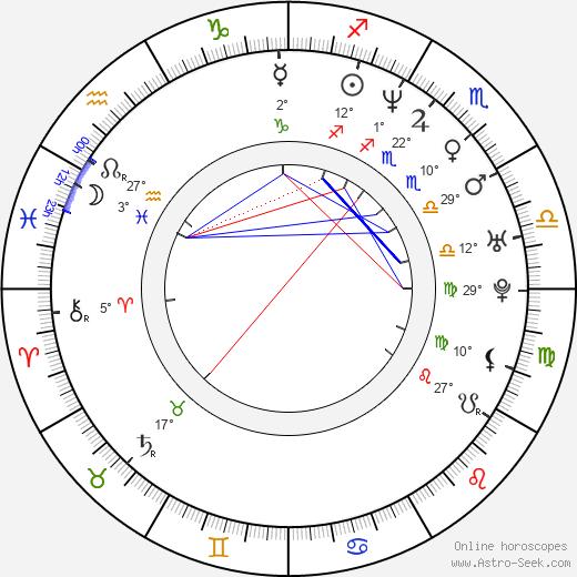 Fauziah Latiff birth chart, biography, wikipedia 2019, 2020