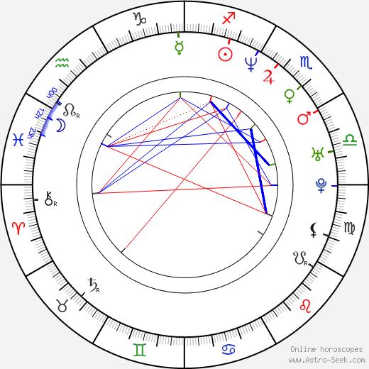 Fauziah Latiff birth chart, Fauziah Latiff astro natal horoscope, astrology